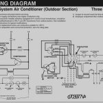 Dual Capacitor With Hard Start Wiring Schematic | Wiring Diagram   Hard Start Capacitor Wiring Diagram