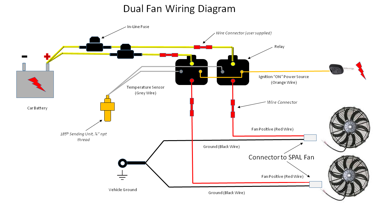Dual Fan For Dual Fan Relay Wiring Diagram - Wiring Diagram - Fan Wiring Diagram