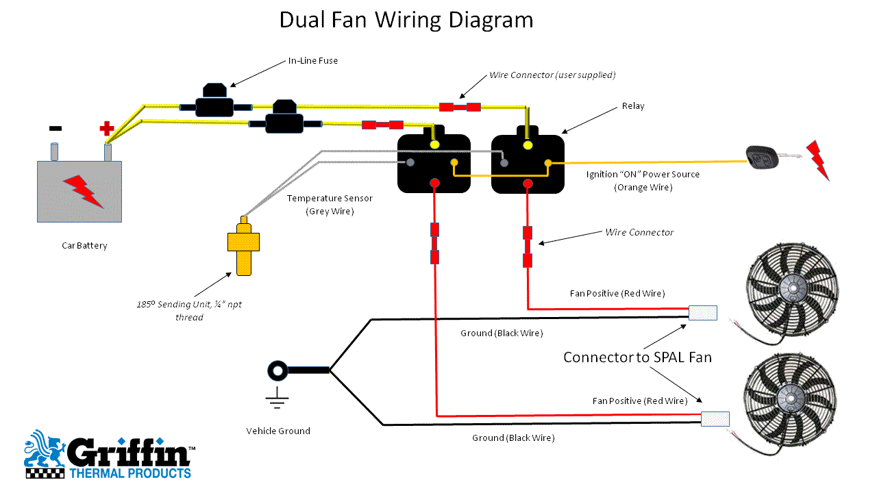 Dual Wiring Diagram - Design Of Electrical Circuit & Wiring Diagram • - Dual Xdm280Bt Wiring Diagram