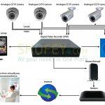 Dubai Cctv Technician Ip Camera Setup Installation 0556789741 Cctv   Cctv Camera Wiring Diagram