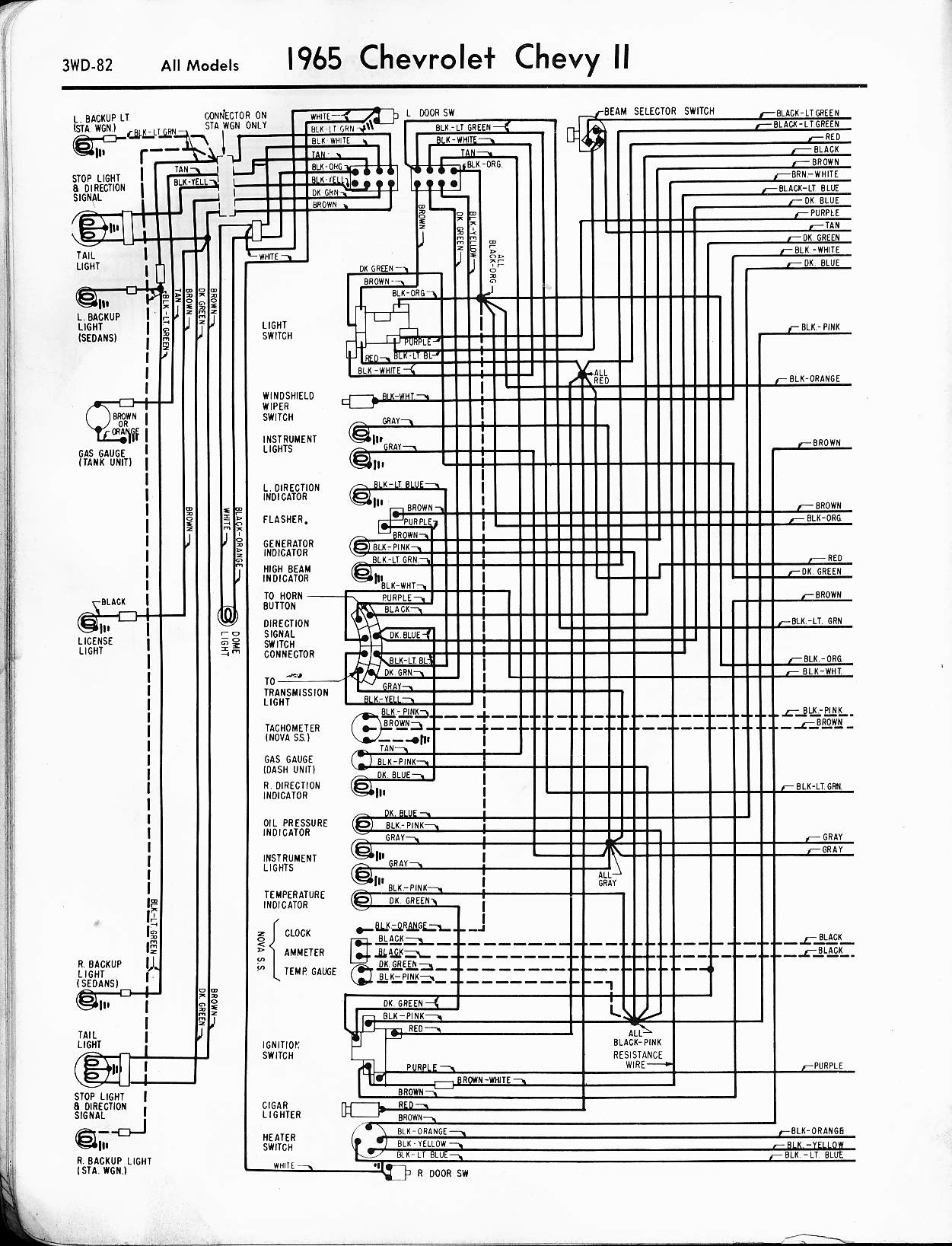 Chevy Tilt Steering Column Wiring Diagram | Wiring Diagram