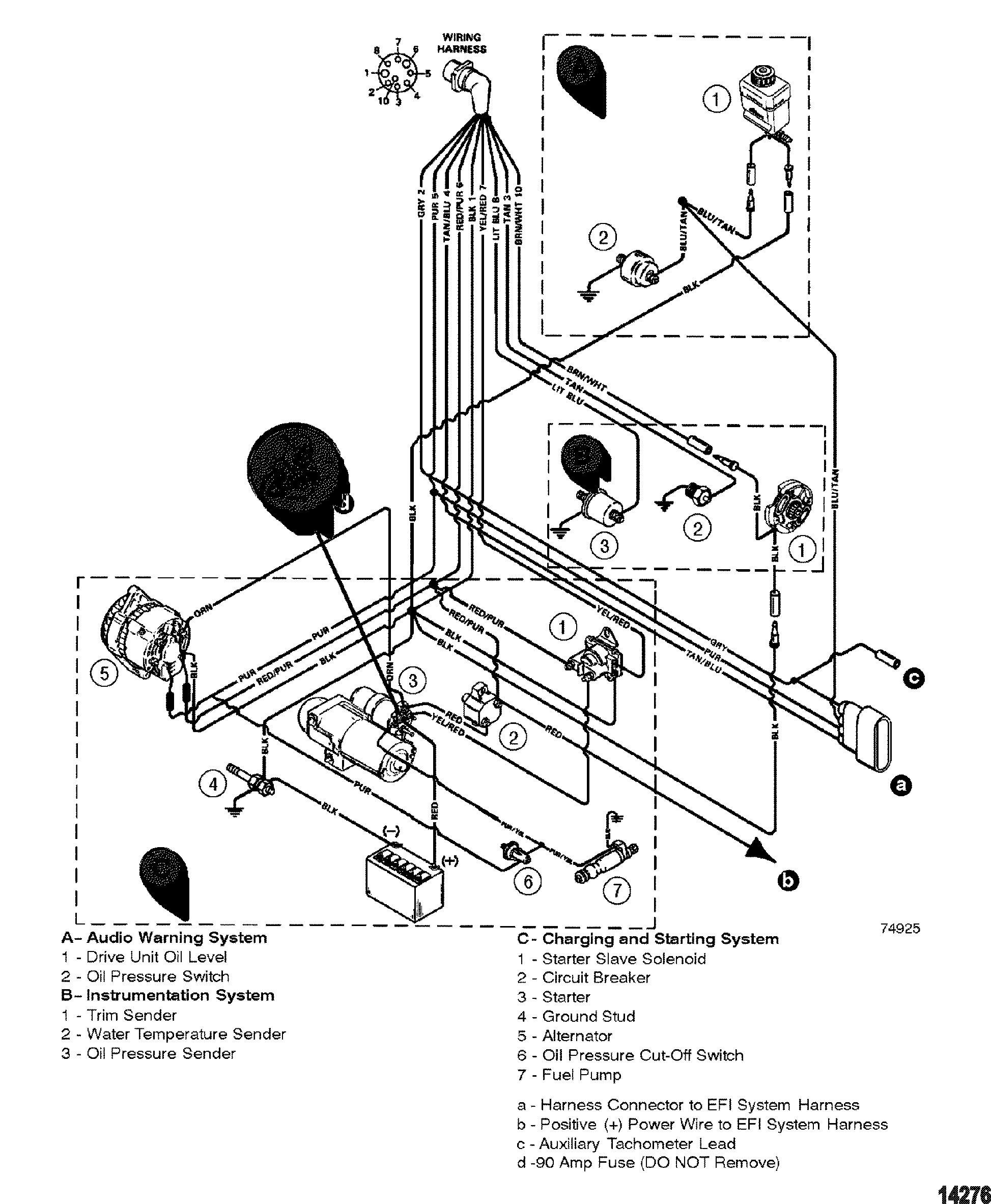 Mercruiser Trim Sender Wiring Diagram