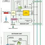 Ecm Blower Motor Wiring Diagram | Wiring Diagram   Blower Motor Wiring Diagram Manual