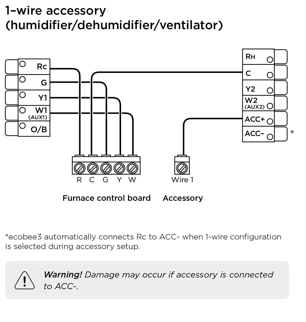 Ecobee3 Wiring Diagrams – Ecobee Support - Ecobee3 Wiring Diagram