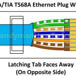 Eia 568B Wiring Diagram   Wiring Diagrams Hubs   568B Wiring Diagram