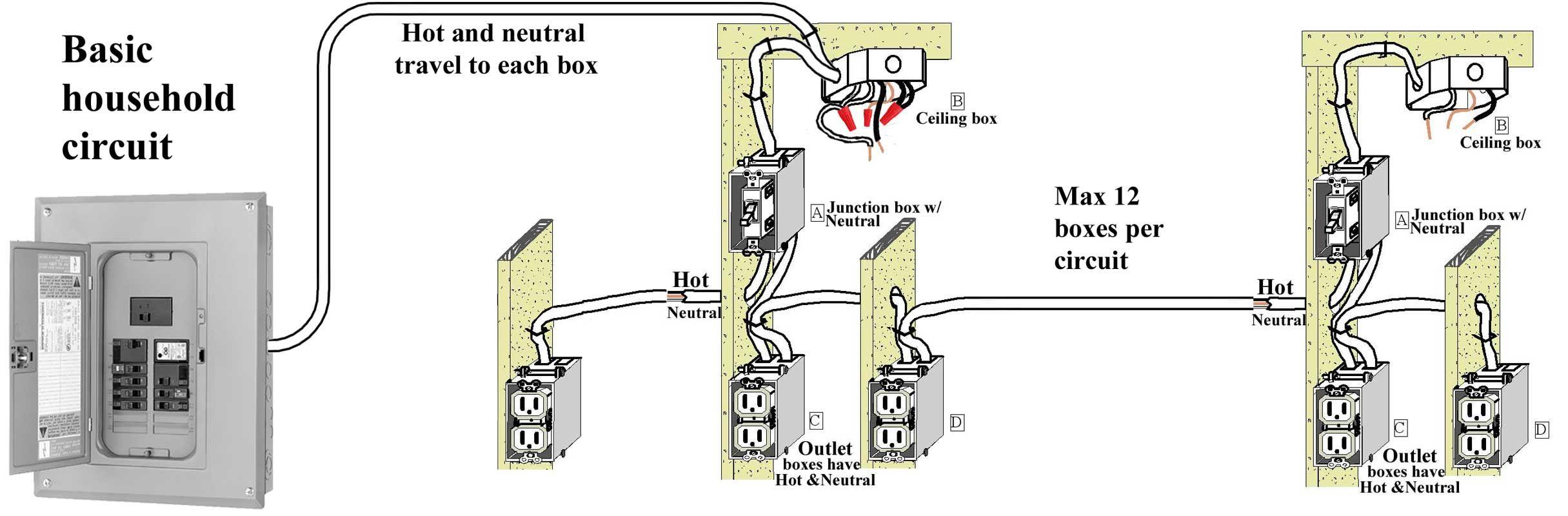 Elec Wiring Basics - Wiring Diagrams Hubs - House Wiring Diagram Pdf