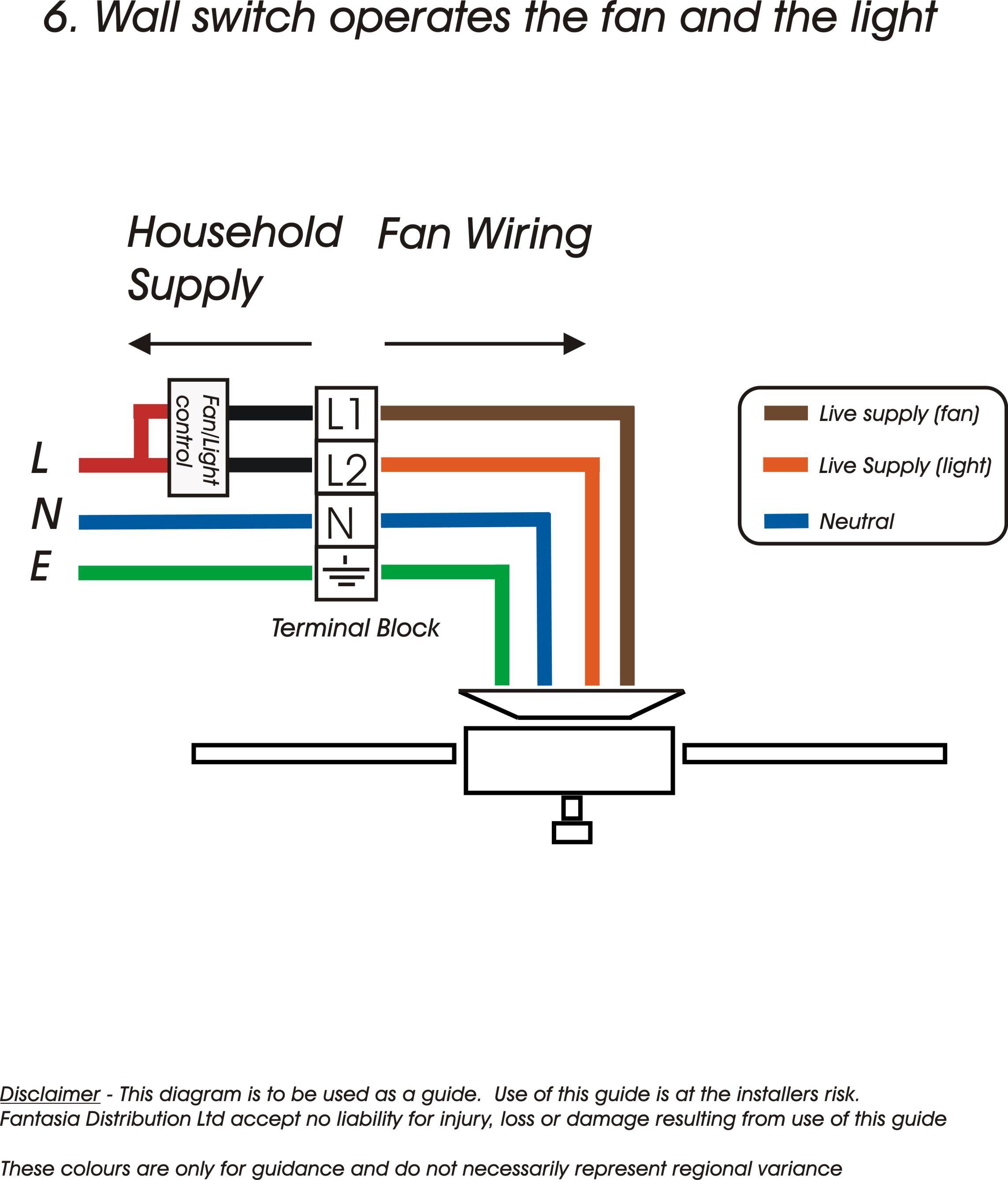 Electric Fan Diagram Standard Electric Wall Fan - Schema Wiring Diagram - Standard Electric Fan Wiring Diagram