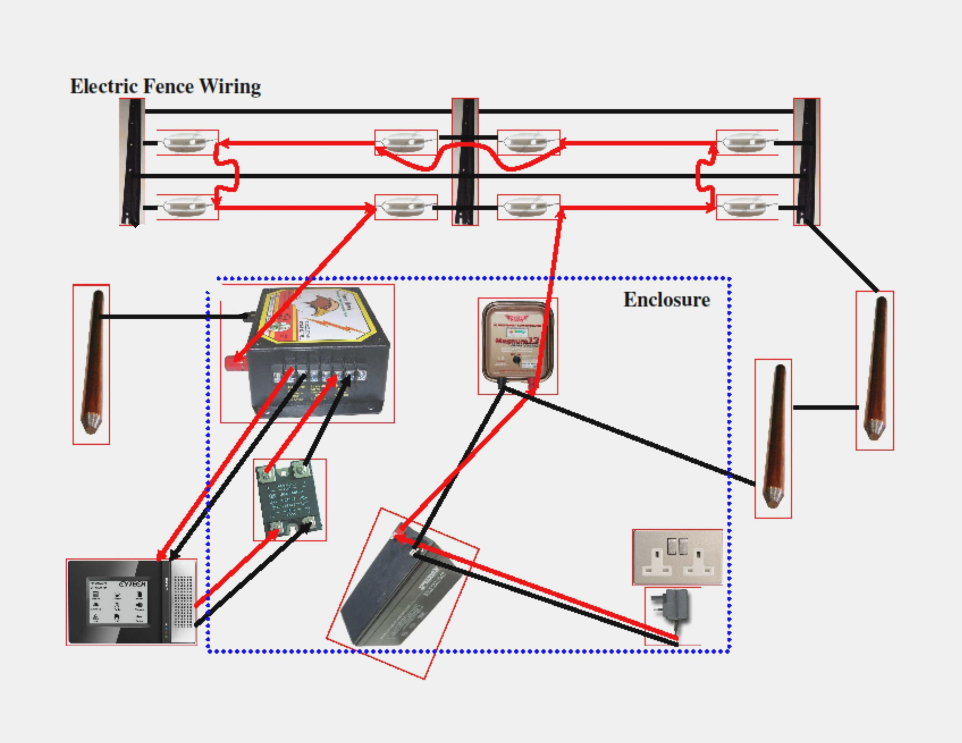 Electric Fence Wire Diagram | Wiring Diagram - Electric Fence Wiring Diagram