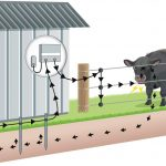 Electric Fencing Basics | Gallagher Electric Fence Usa   Electric Fence Wiring Diagram