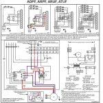 Electric Furnace Wiring Diagram   Data Wiring Diagram Blog   Goodman Furnace Wiring Diagram