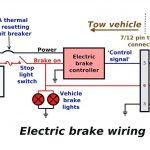 Electric Trailer Brake Wiring Parts Diagrams | Wiring Library   Trailer Brake Wiring Diagram