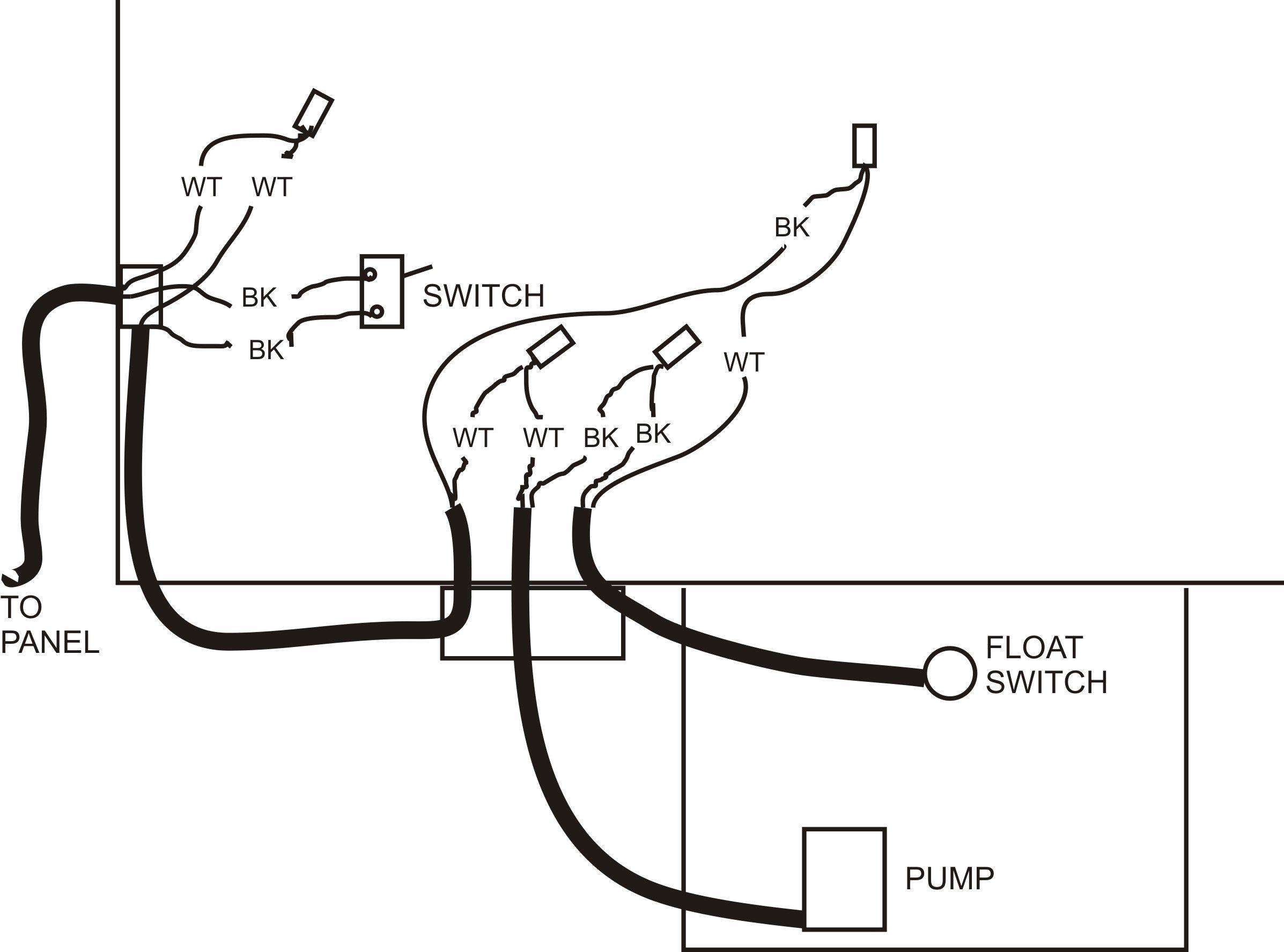diagram] control wiring diagram septic tank alarm full version hd quality  tank alarm - pocdiagram.mondemodexl.fr  mondemode