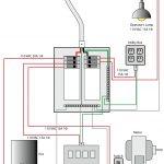 Electrical Conduit Wiring Diagram | Wiring Diagram   Conduit Wiring Diagram