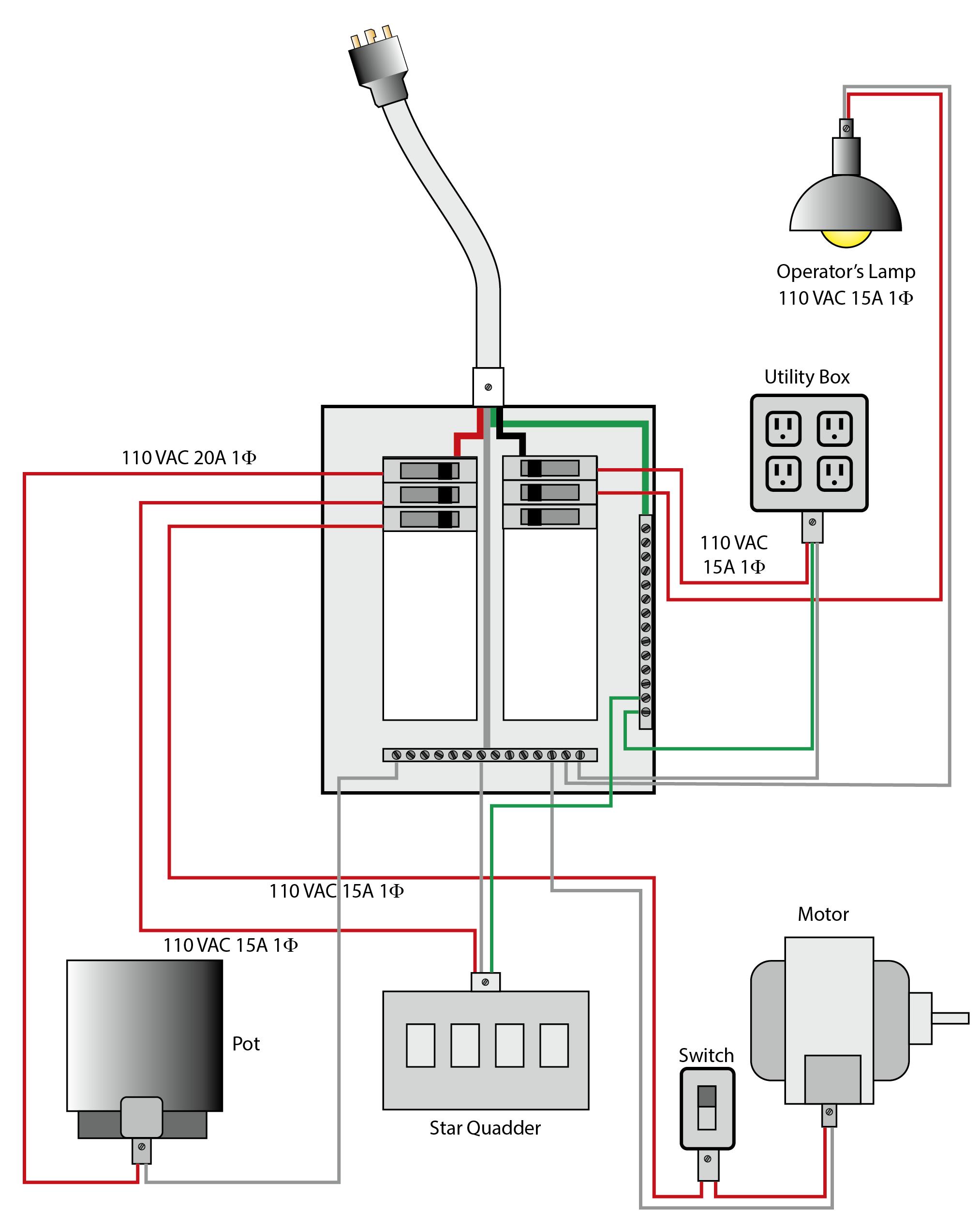 Electrical Conduit Wiring Diagram | Wiring Diagram - Conduit Wiring Diagram
