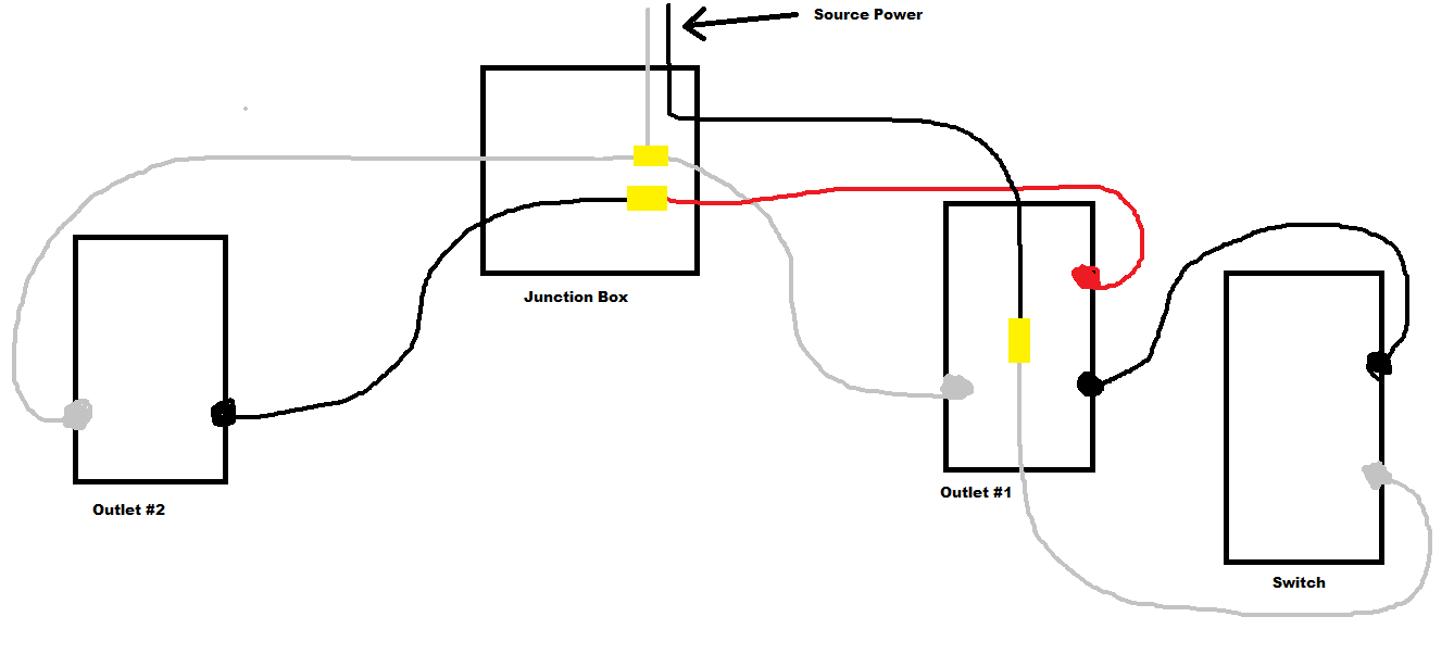 Electrical - How Can I Wire Two Switched Outlets But Power Is - Junction Box Wiring Diagram