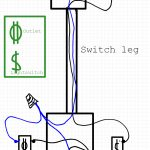 Electrical   How Do I Wire A Light Switch And Outlet In The Same Box   Wiring A Light Switch And Outlet Together Diagram