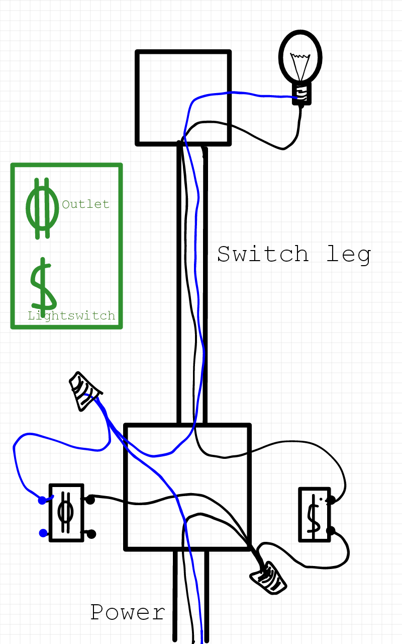Electrical - How Do I Wire A Light Switch And Outlet In The Same Box - Wiring Lights And Outlets On Same Circuit Diagram