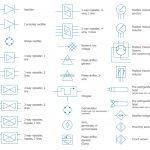 Electrical Symbols, Electrical Diagram Symbols   Electrical Wiring Diagram Symbols