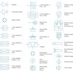 Electrical Symbols, Electrical Diagram Symbols   Wiring Diagram Symbols