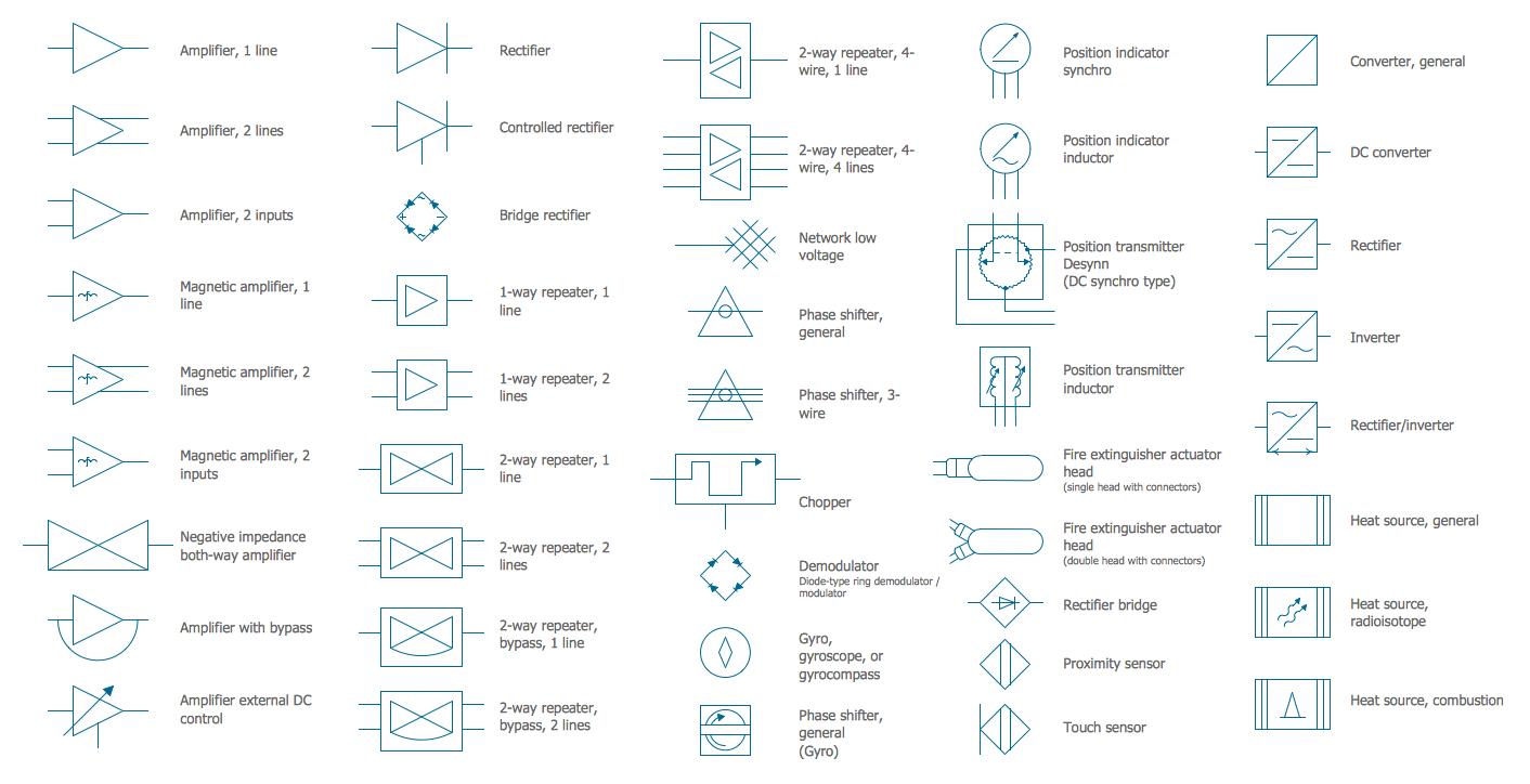 Electrical Symbols, Electrical Diagram Symbols - Wiring Diagram Symbols