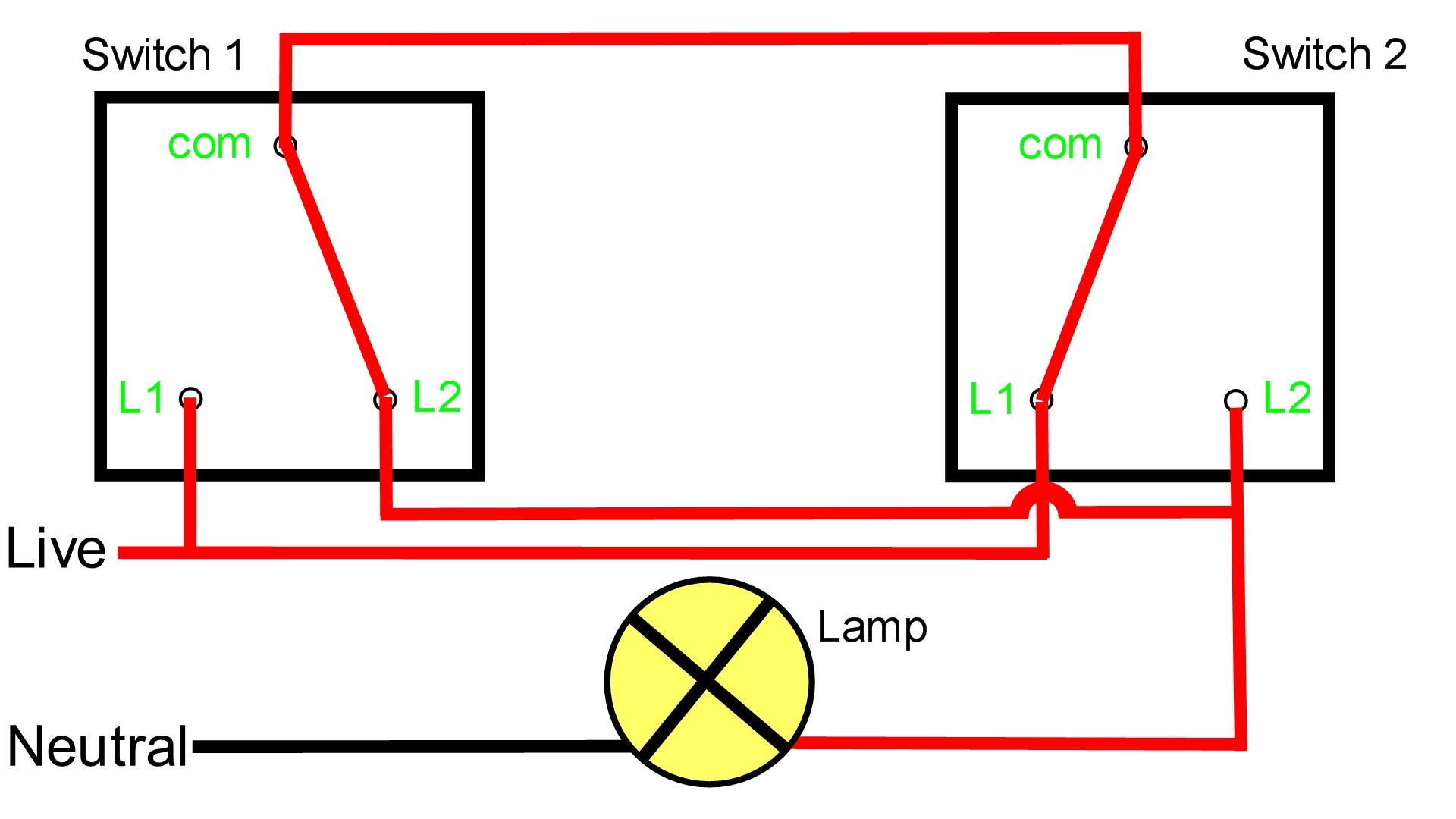Electrical Wiring Diagram In Urdu | Wiring Library - 2 Way Light Switch Wiring Diagram