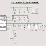 Electrical Wiring Diagram Kitchen | Wiring Diagram   Kitchen Wiring Diagram