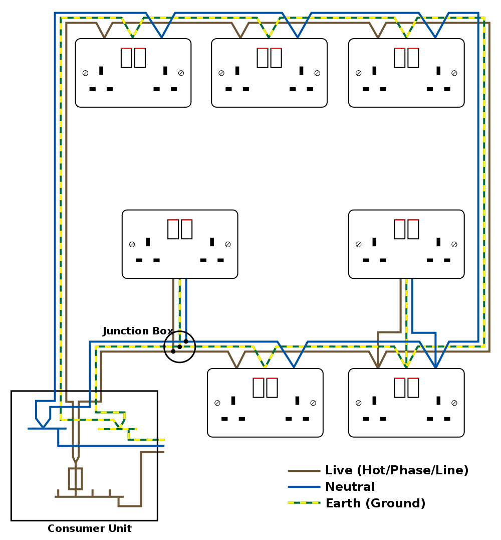 Electrical Wiring Diagrams For Dummies Pdf | Hastalavista - Electrical Wiring Diagram