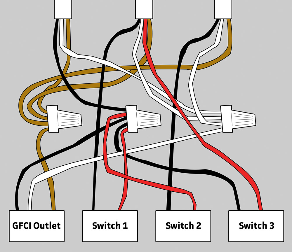 Electrical - Wiring For Gfci And 3 Switches In Bathroom - Home - Gfci Outlet Wiring Diagram