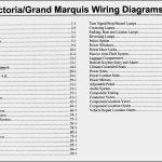 Elegant Of 2002 Grand Marquis Radio Wiring Diagram Mercury Stereo   Crown Vic Radio Wiring Diagram