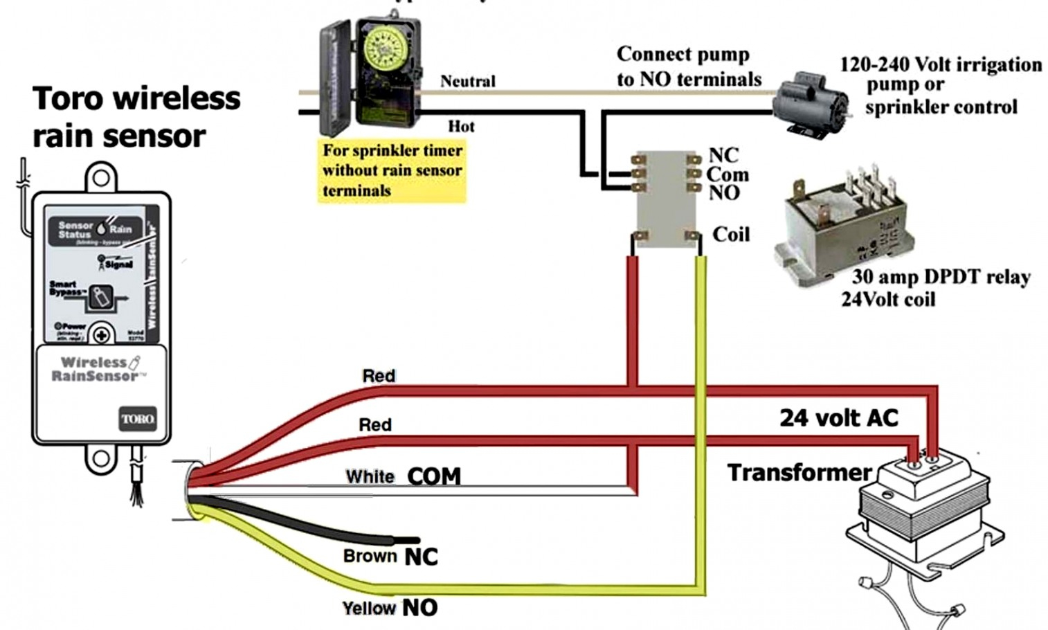 24 Volt Wiring Diagram | Wiring Diagram