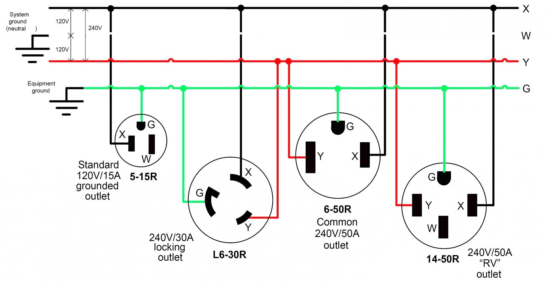 Elegant Of 277 Volt Wiring Diagram Simple - Wiringdiagramsdraw - 277 Volt Wiring Diagram