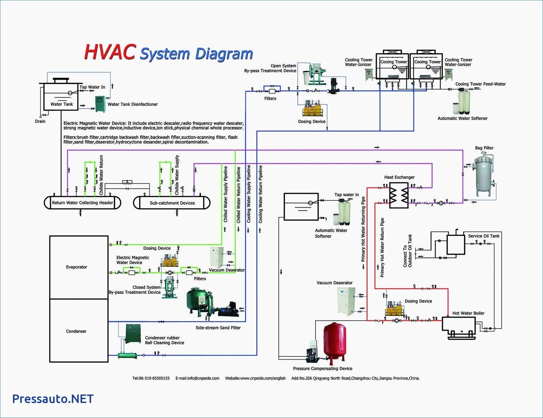 Emerson Electric Motors Wiring Diagram Blower Funece | Wiring Diagram - Emerson Electric Motors Wiring Diagram