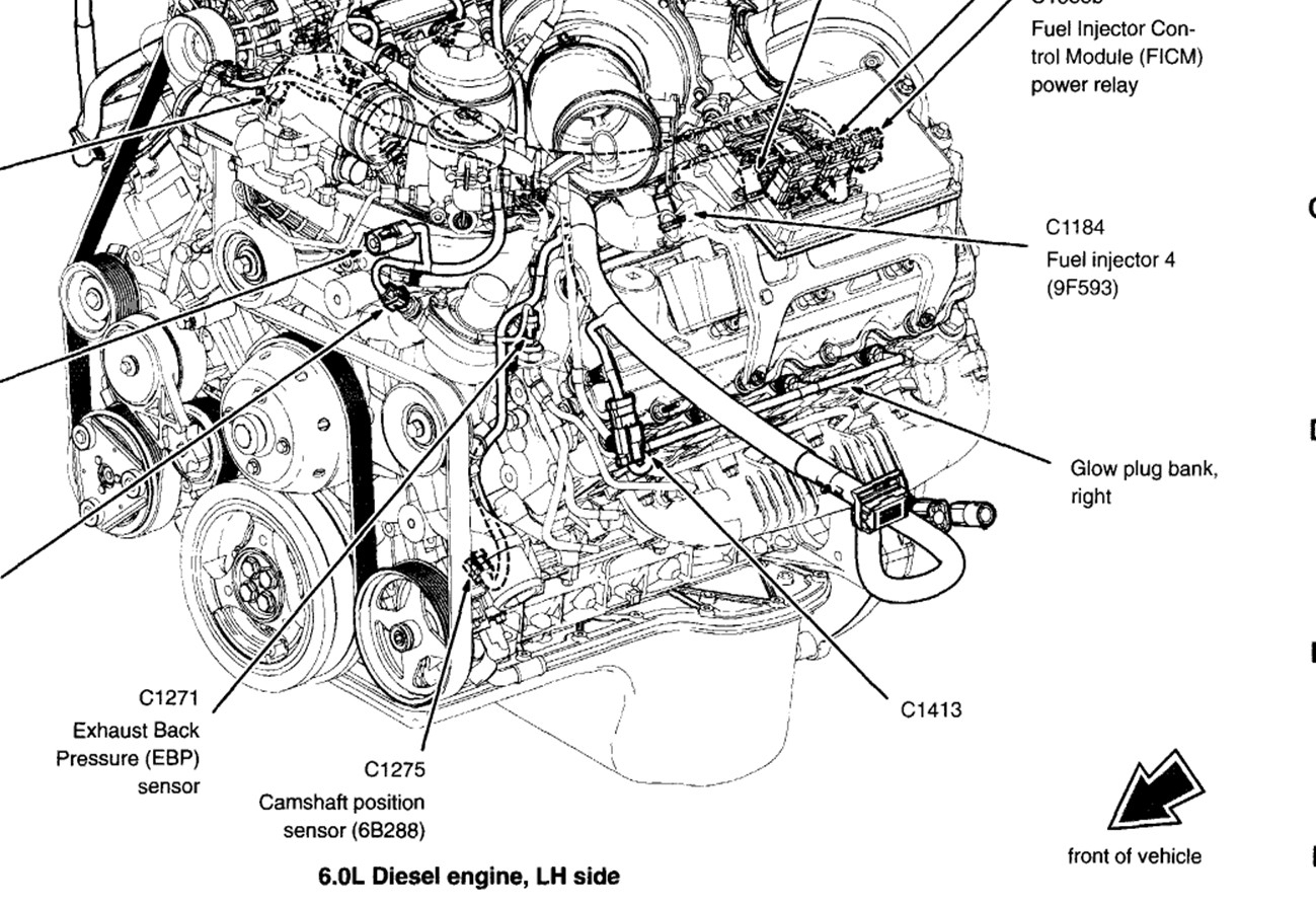 Engine Wiring Harness 7 3 Ford F 250 | Wiring Library - 6.0 Powerstroke Wiring Harness Diagram