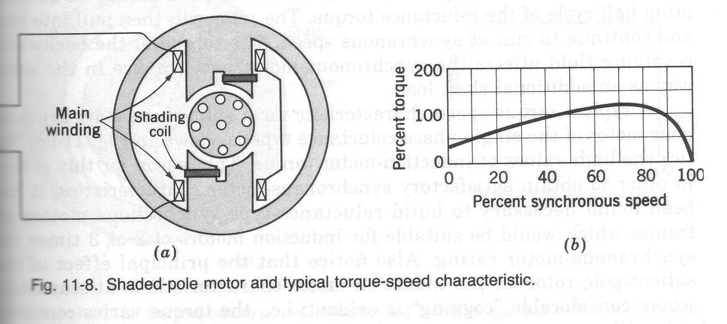 Engineering Student: Single-Phase Induction Motors - Start Run Capacitor Wiring Diagram