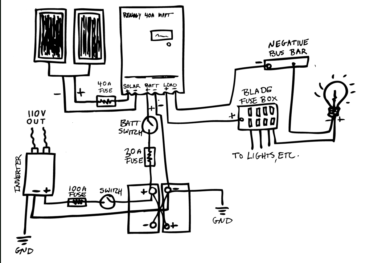 Epic Guide To Diy Van Build Electrical: How To Install A Campervan - Camper Wiring Diagram