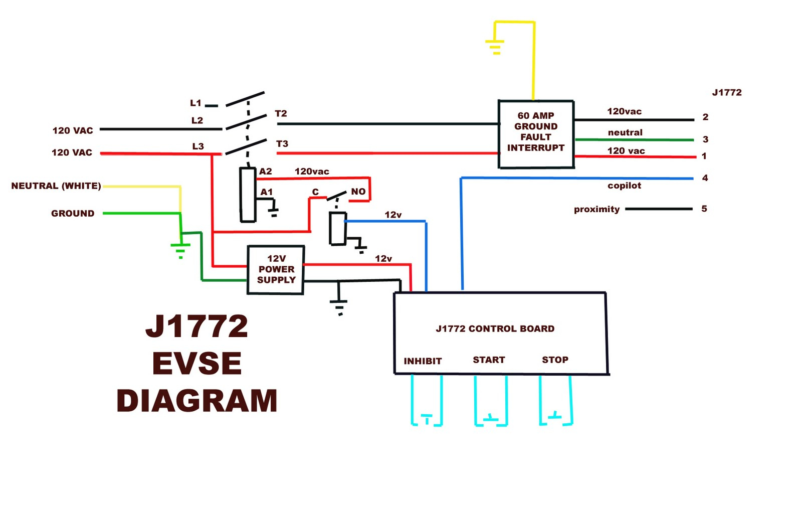 Ev Wire Diagram | Wiring Diagram - 4 Pin Trailer Wiring Diagram