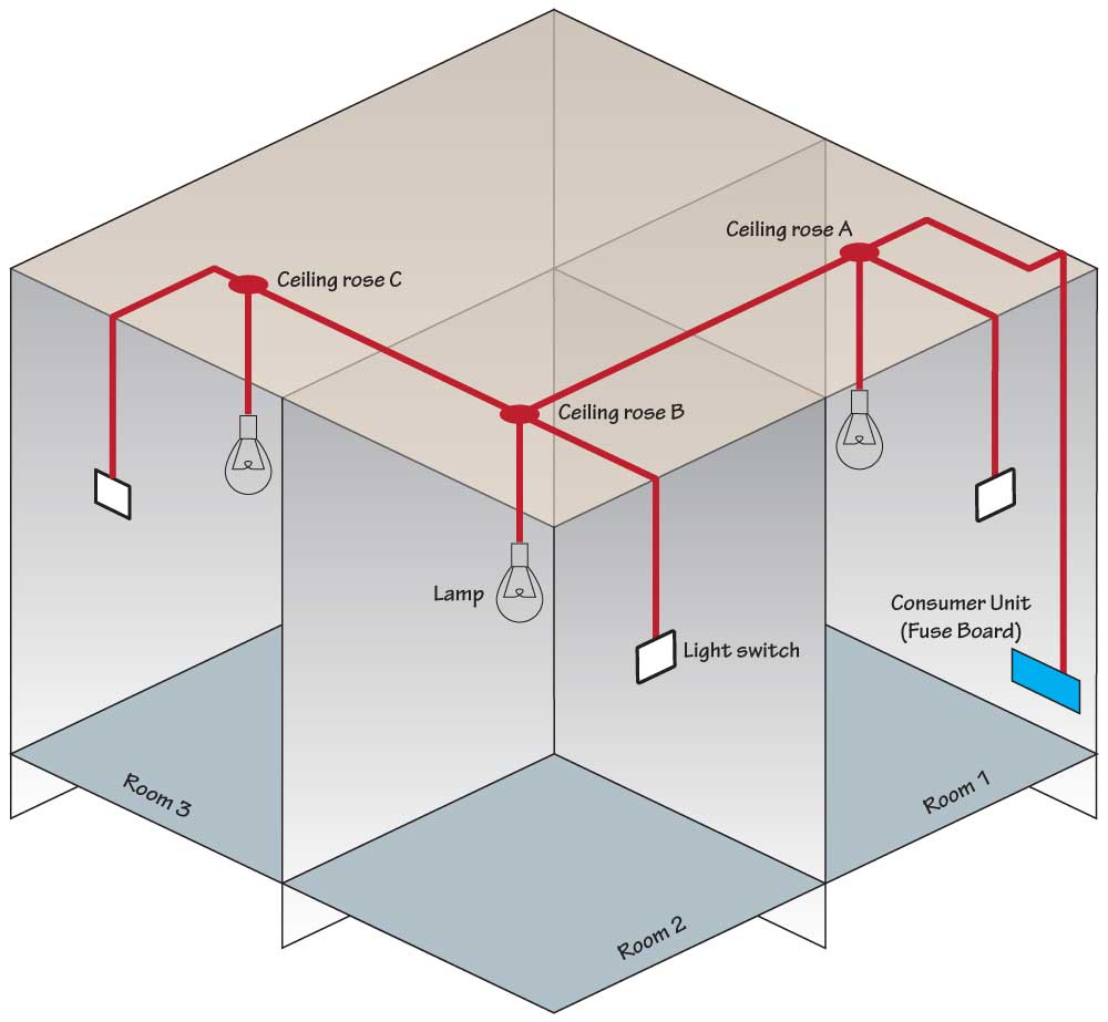Everything You Need To Know About Light Wiring - Ceiling Light Wiring Diagram