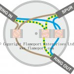 Extending A Ring Circuit Using A Junction Box   2 Circuit 3 Terminal Lamp Socket Wiring Diagram