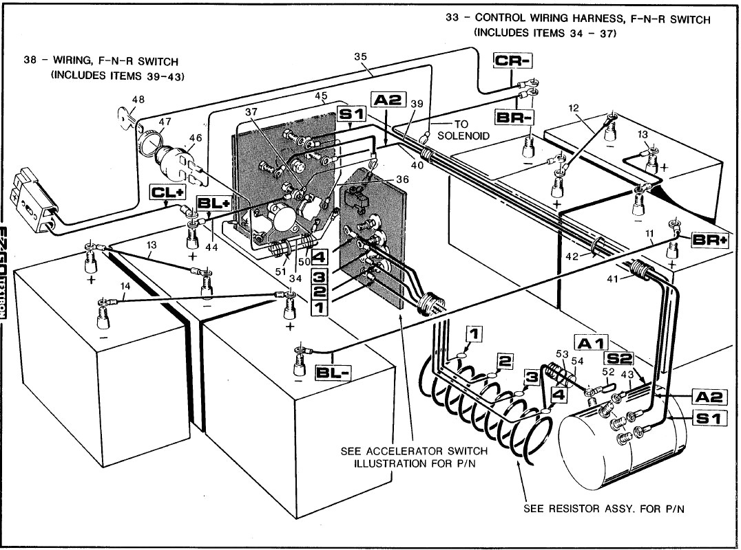 1998 Ezgo Wiring Diagram - Data Wiring Diagram Today ...