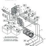 Ez Go Battery Wiring Diagram Serial 937884 | Wiring Diagram   E Z Go Golf Cart Batteries Wiring Diagram