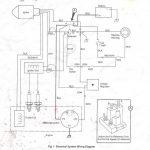 Ez Go Gas Golf Cart Wiring Diagram With 99 Ezgo Txt New Best And   Ez Go Golf Cart Wiring Diagram Gas Engine