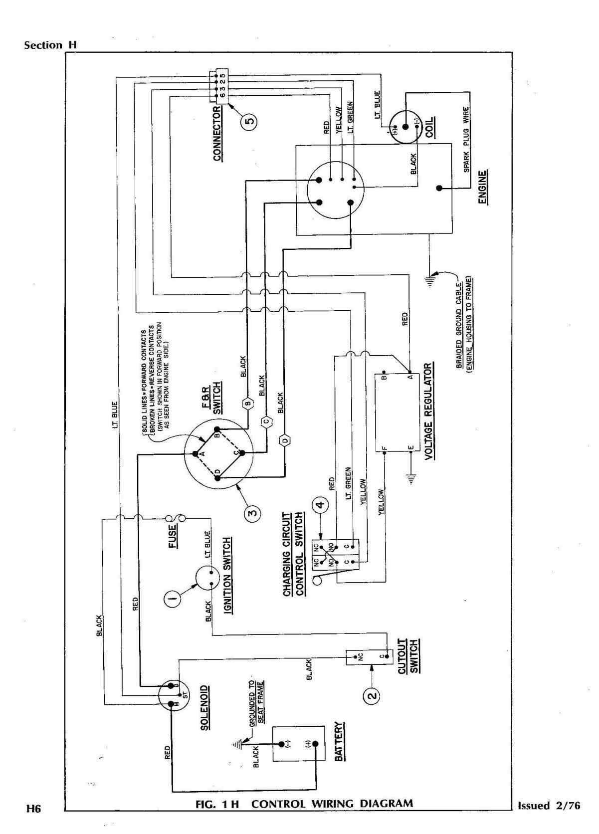 Ez Go Wiring Diagram Engine | Wiring Diagram - Club Car Ds Wiring Diagram