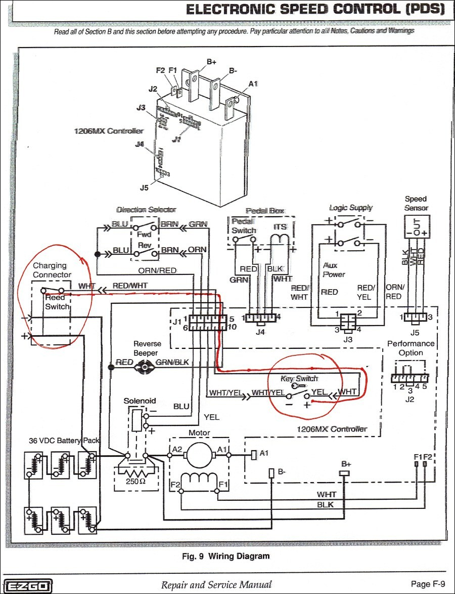 Ez Go Wiring Harness Diagram - Wiring Diagram Data - Club Car Wiring Diagram 36 Volt