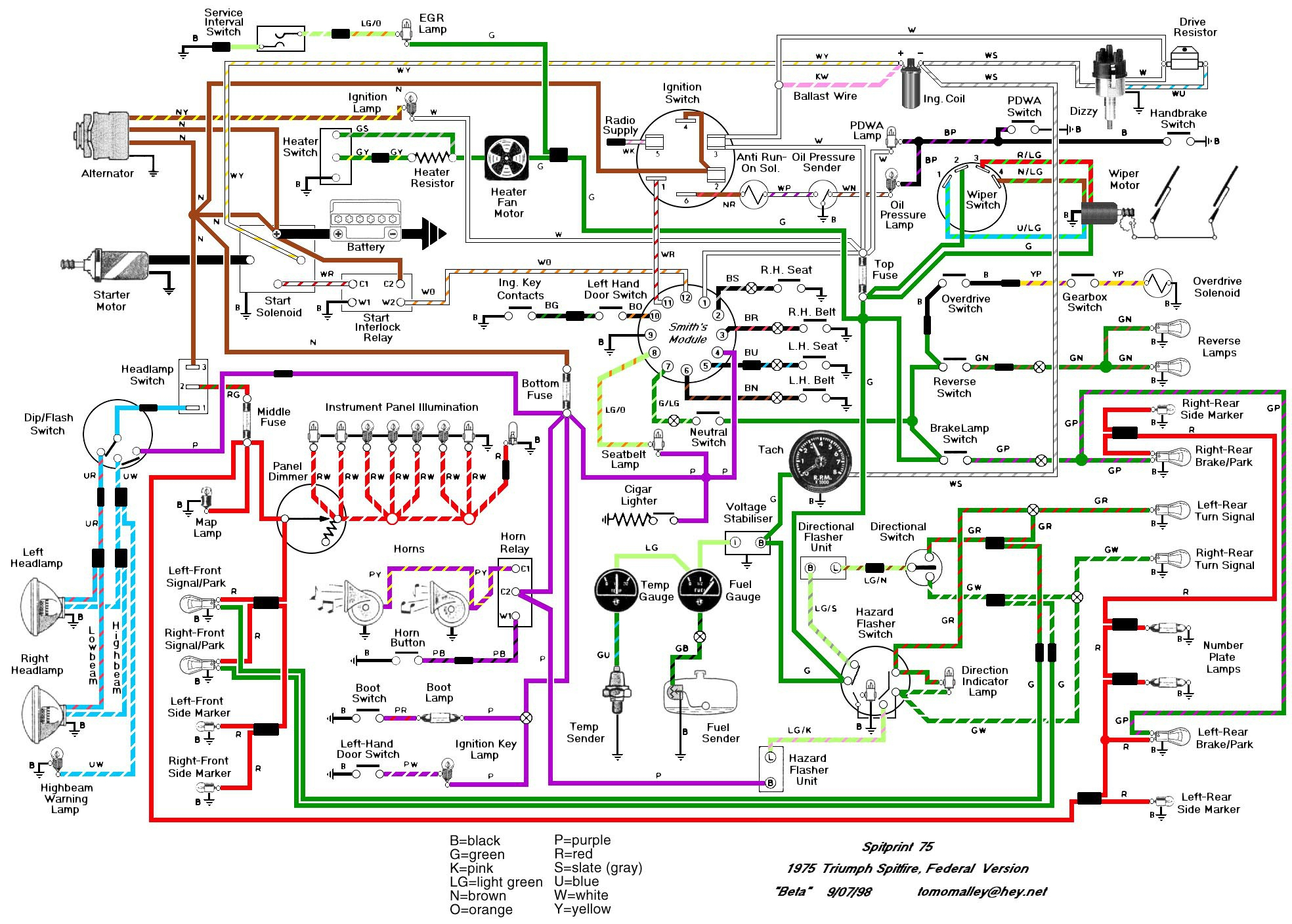 Ez Wiring Harness Jeep -Rover 75 Electric Seat Wiring Diagram | Begeboy Wiring  Diagram Source | Wrangler Ez Wiring Harness Diagram |  | Begeboy Wiring Diagram Source
