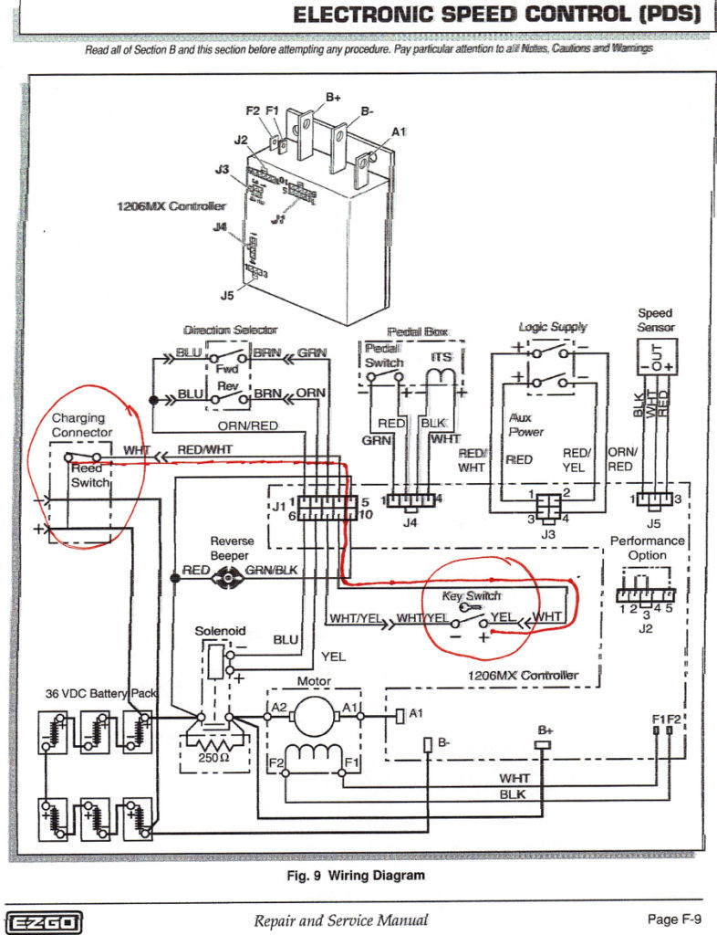 Ezgo Txt Wiring Diagram For Key Switch - Wiring Diagrams Hubs - Ezgo Txt Wiring Diagram