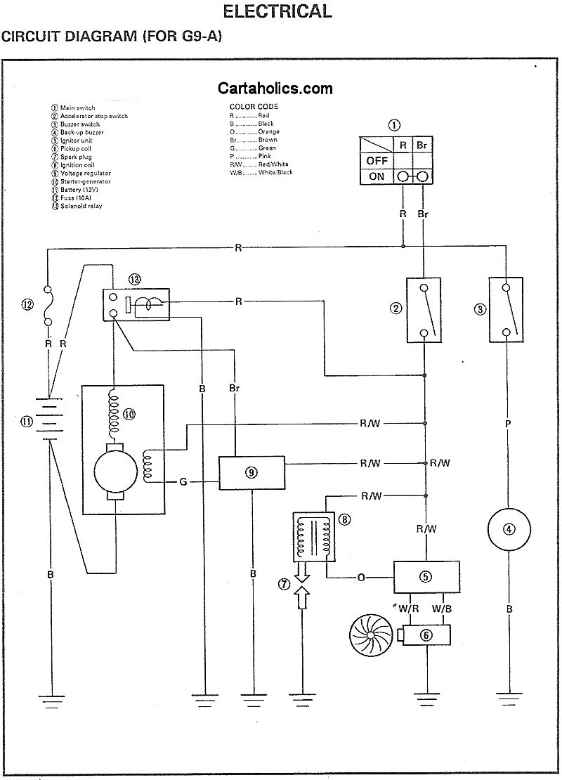 Ezgo Txt Wiring Diagram Volovets Info For On Ezgo Txt Wiring Diagram - Ezgo Txt Wiring Diagram