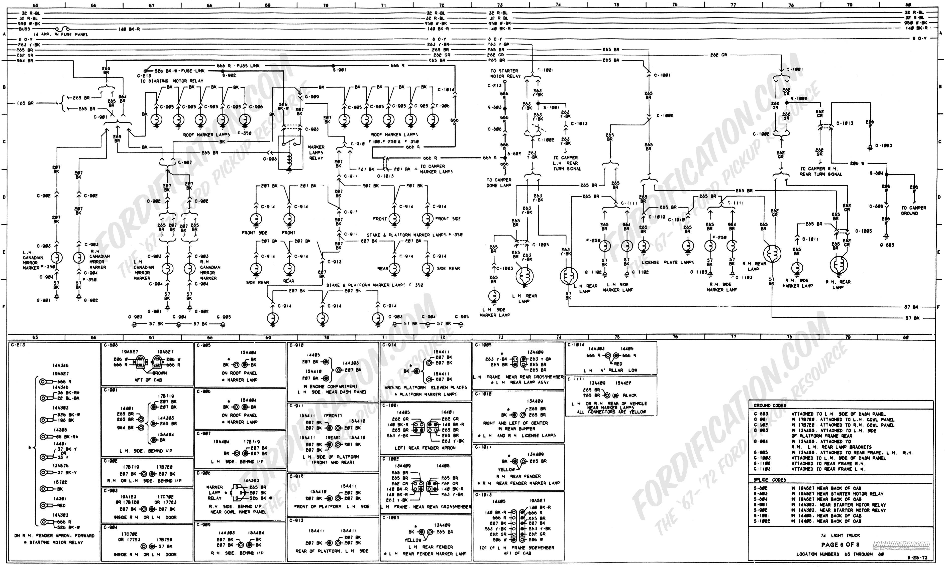 F250 Ford Wiring Diagram | Manual E-Books - Ford Wiring Diagram
