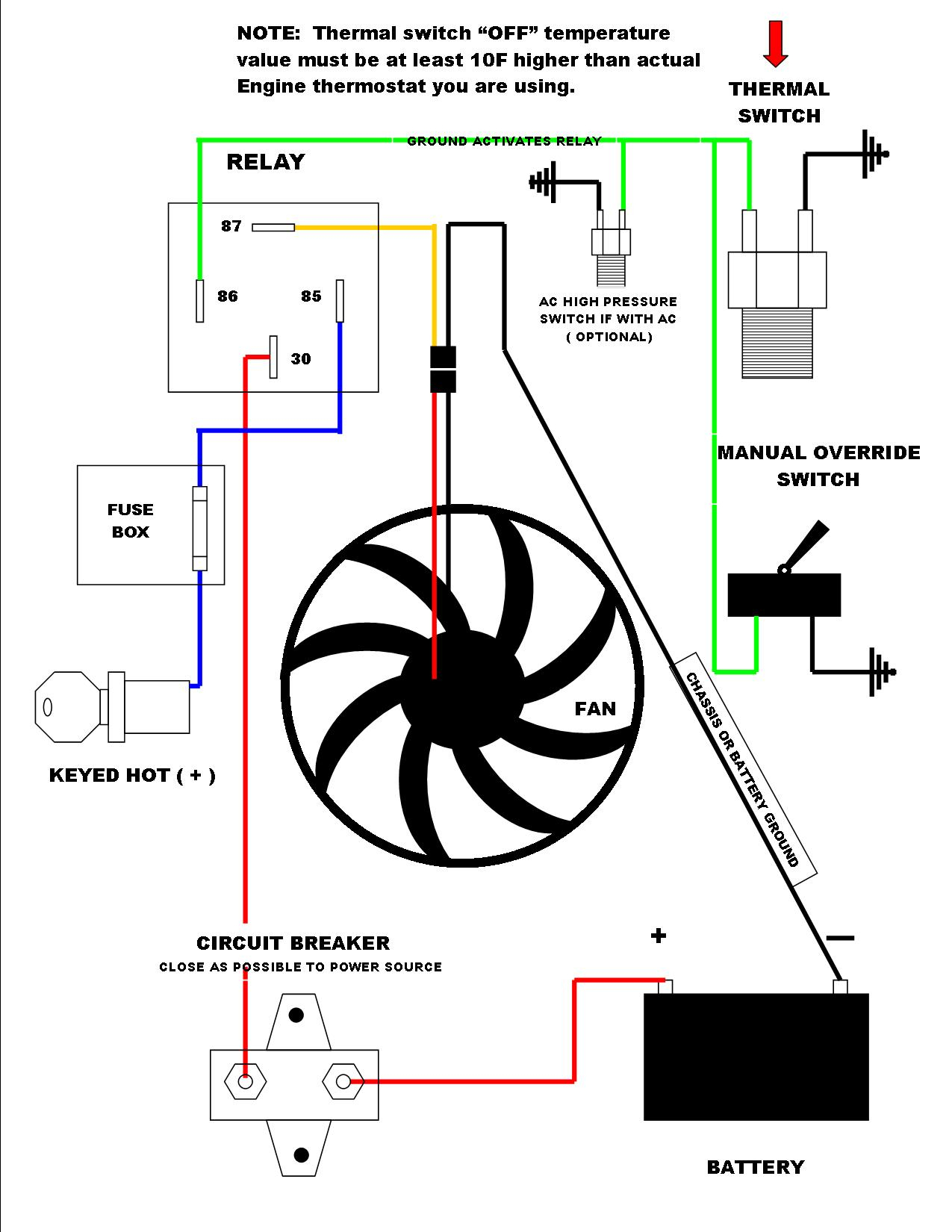 Fancy Electric Fan Relay Wiring Diagram 77 With Additional Painless - Electric Radiator Fan Wiring Diagram