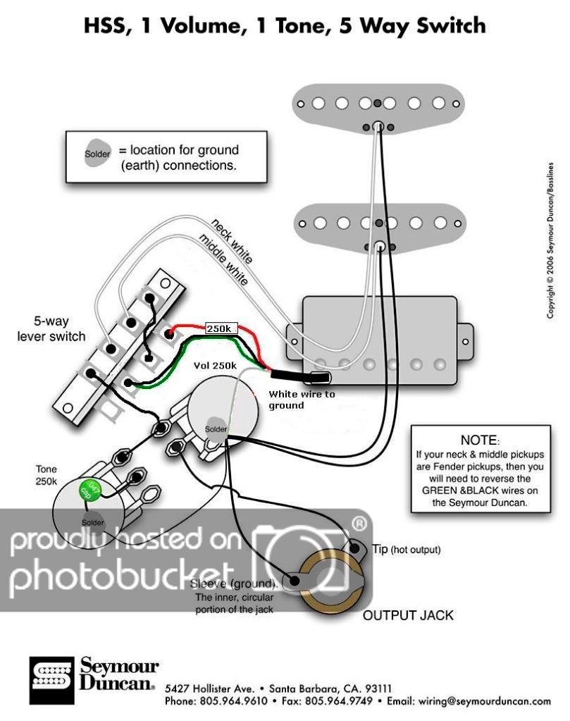 Fat Strat Wiring Diagram | Manual E-Books - Electric Guitar Wiring Diagram