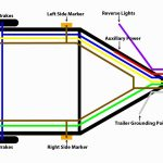 Featherlite Trailers Wiring Diagrams | Wiring Diagram   Horse Trailer Wiring Diagram